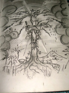 Tree of Life Sketch by Nico of Santiago Atitlan, Guatemala